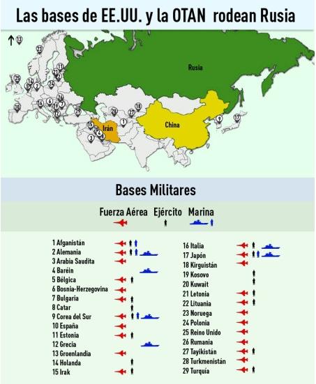 Bases-USA-OTAN-autour-de-la-RUSSIE.jpg
