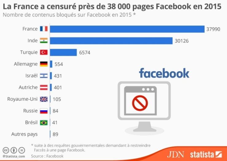 00-Censure-Facebook.jpg