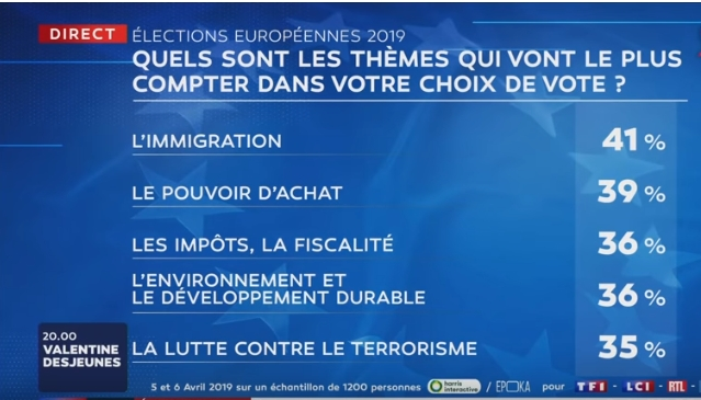 000-Themes-et-elections-europeennes-2019.jpg